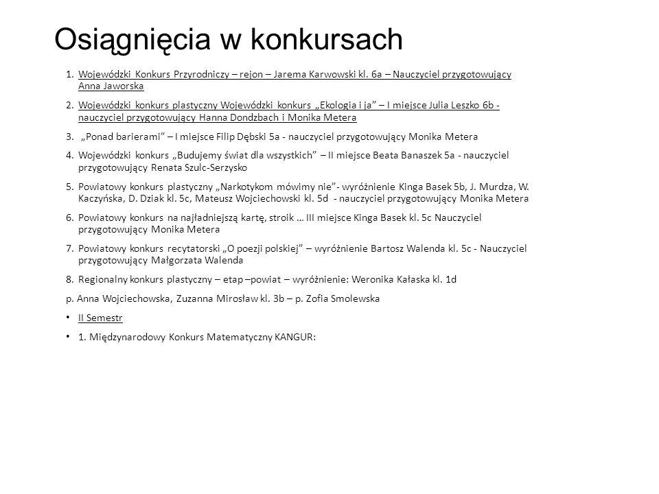 Osiągnięcia w konkursach 1.Wojewódzki Konkurs Przyrodniczy – rejon – Jarema Karwowski kl.