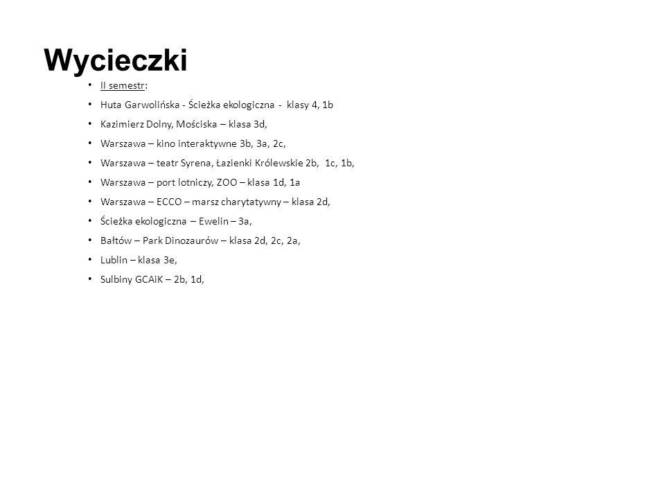 Wycieczki II semestr: Huta Garwolińska - Ścieżka ekologiczna - klasy 4, 1b Kazimierz Dolny, Mościska – klasa 3d, Warszawa – kino interaktywne 3b, 3a, 2c, Warszawa – teatr Syrena, Łazienki Królewskie 2b, 1c, 1b, Warszawa – port lotniczy, ZOO – klasa 1d, 1a Warszawa – ECCO – marsz charytatywny – klasa 2d, Ścieżka ekologiczna – Ewelin – 3a, Bałtów – Park Dinozaurów – klasa 2d, 2c, 2a, Lublin – klasa 3e, Sulbiny GCAiK – 2b, 1d,