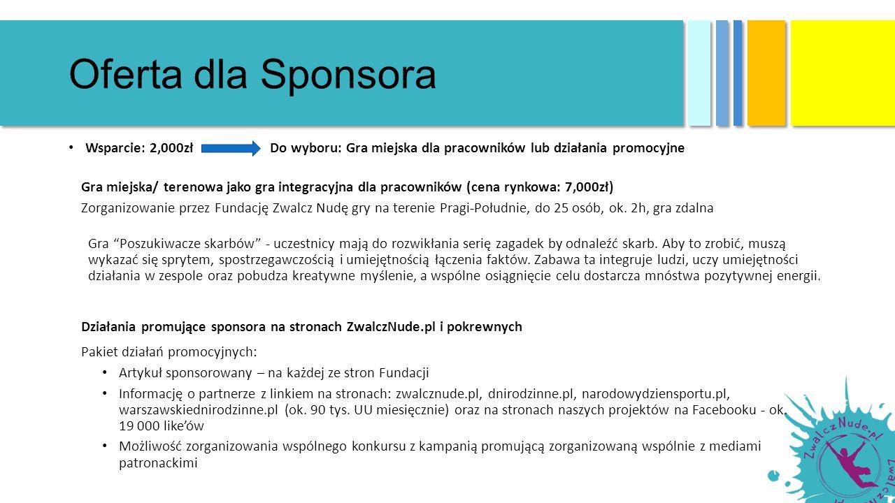 Oferta dla Sponsora Wsparcie: 2,000zł Do wyboru: Gra miejska dla pracowników lub działania promocyjne Gra miejska/ terenowa jako gra integracyjna dla pracowników (cena rynkowa: 7,000zł) Zorganizowanie przez Fundację Zwalcz Nudę gry na terenie Pragi-Południe, do 25 osób, ok.