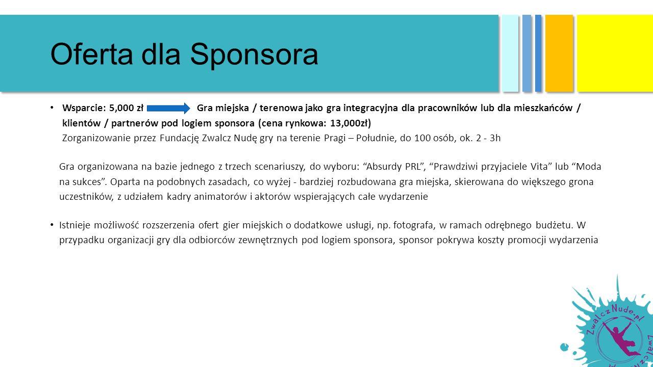Oferta dla Sponsora Wsparcie: 5,000 zł Gra miejska / terenowa jako gra integracyjna dla pracowników lub dla mieszkańców / klientów / partnerów pod logiem sponsora (cena rynkowa: 13,000zł) Zorganizowanie przez Fundację Zwalcz Nudę gry na terenie Pragi – Południe, do 100 osób, ok.