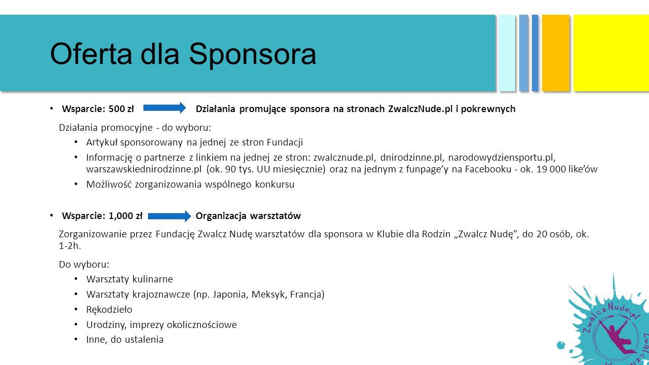 Oferta dla Sponsora Wsparcie: 500 zł Działania promujące sponsora na stronach ZwalczNude.pl i pokrewnych Działania promocyjne - do wyboru: Artykuł sponsorowany na jednej ze stron Fundacji Informację o partnerze z linkiem na jednej ze stron: zwalcznude.pl, dnirodzinne.pl, narodowydziensportu.pl, warszawskiednirodzinne.pl (ok.