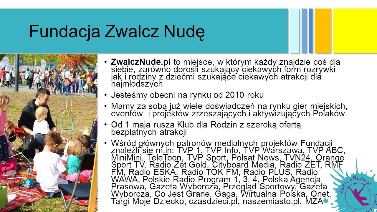 Fundacja Zwalcz Nudę ZwalczNude.pl to miejsce, w którym każdy znajdzie coś dla siebie, zarówno dorośli szukający ciekawych form rozrywki jak i rodziny z dziećmi szukające ciekawych atrakcji dla najmłodszych Jesteśmy obecni na rynku od 2010 roku Mamy za sobą już wiele doświadczeń na rynku gier miejskich, eventów i projektów zrzeszających i aktywizujących Polaków Od 1 maja rusza Klub dla Rodzin z szeroką ofertą bezpłatnych atrakcji Wśród głównych patronów medialnych projektów Fundacji znaleźli się m.in: TVP 1, TVP Info, TVP Warszawa, TVP ABC, MiniMini, TeleToon, TVP Sport, Polsat News, TVN24, Orange Sport TV, Radio Zet Gold, Cityboard Media, Radio ZET, RMF FM, Radio ESKA, Radio TOK FM, Radio PLUS, Radio WAWA, Polskie Radio Program 1, 3, 4, Polska Agencja Prasowa, Gazeta Wyborcza, Przegląd Sportowy, Gazeta Wyborcza, Co Jest Grane, Gaga, Wirtualna Polska, Onet, Targi Moje Dziecko, czasdzieci.pl, naszemiasto.pl, MZA