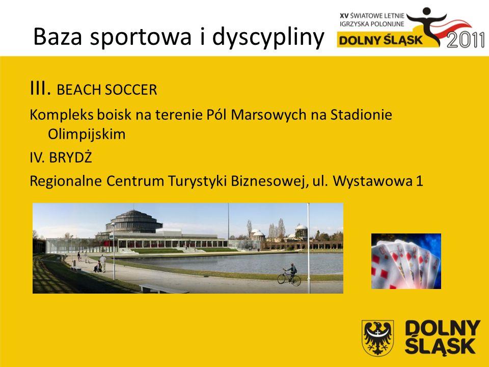 Baza sportowa i dyscypliny III.