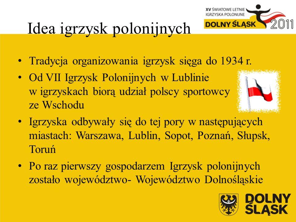 Jubileuszowe XV Igrzyska Polonijne DOLNY ŚLĄSK 2011 Ponad 1500 uczestników 27 dyscyplin sportowych Bieg inauguracyjny Turniej rodzinny MINI IGRZYSKA 20 obiektów i kompleksów sportowych