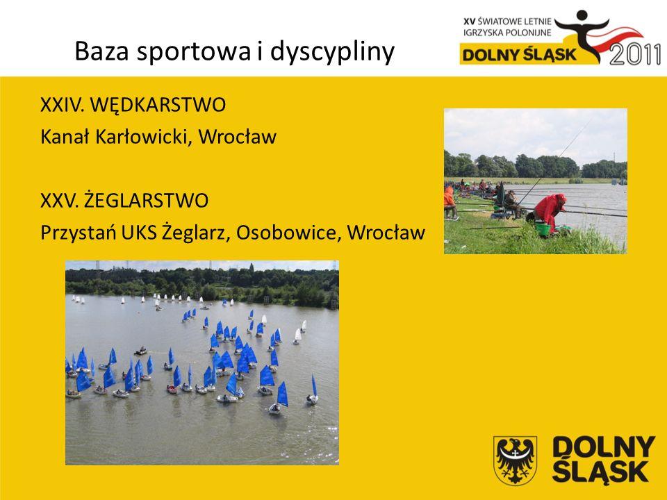 Baza sportowa i dyscypliny XXIV. WĘDKARSTWO Kanał Karłowicki, Wrocław XXV.