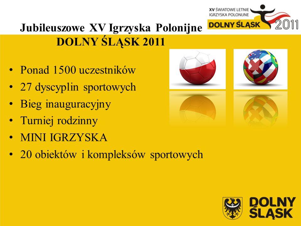 Baza sportowa i dyscypliny XXII.TENIS STOŁOWY Hala Uniwersytetu Ekonomicznego, ul.