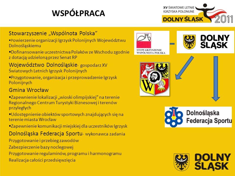 ZAŁOŻENIA FINANSOWE 1.Województwo Dolnośląskie-z budżetu województwa przeznaczono na tę imprezę kwotę 1.400.000 zł; 2.