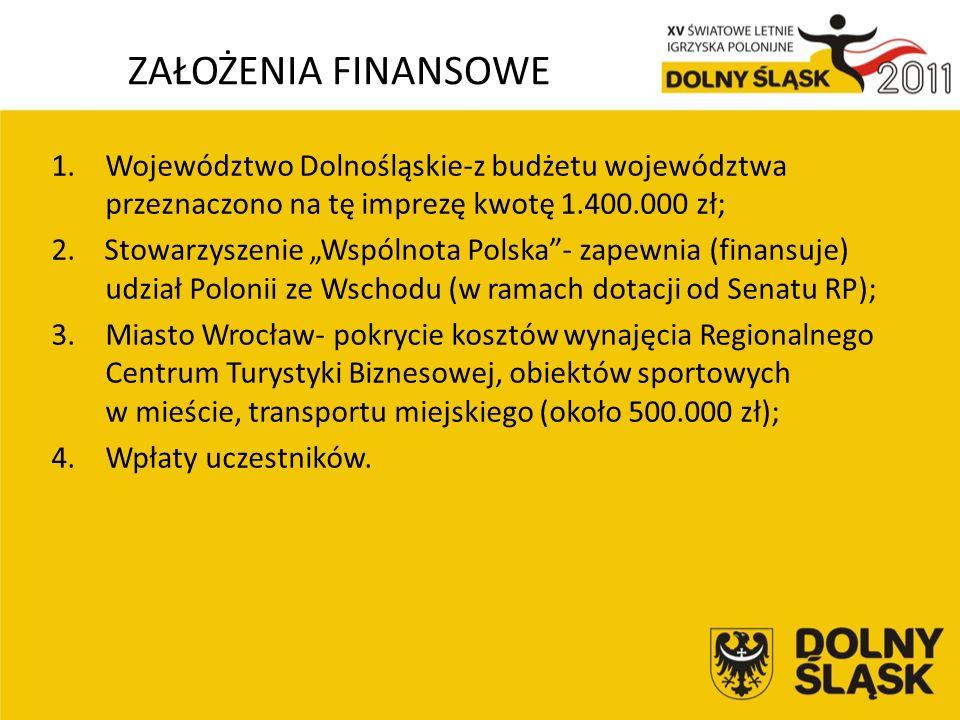 Baza sportowa i dyscypliny VII.GOLF Toya Golf & Country Club, Krzyżanowice VIII.