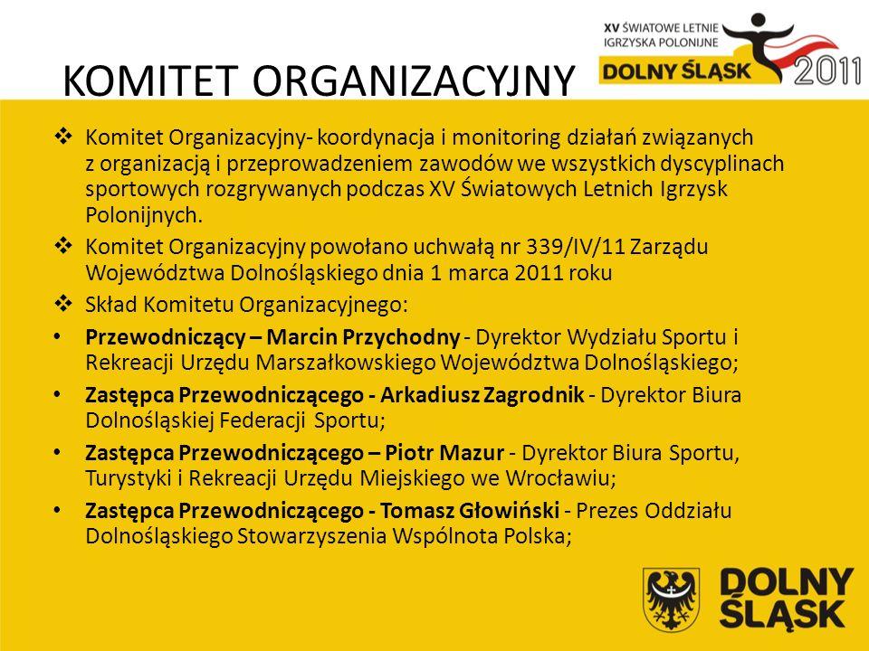 KOMITET ORGANIZACYJNY Członek - Koordynator ds.