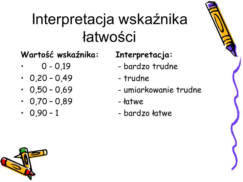 Interpretacja wskaźnika łatwości Wartość wskaźnika: Interpretacja: 0 - 0,19- bardzo trudne 0,20 – 0,49- trudne 0,50 – 0,69 - umiarkowanie trudne 0,70 – 0,89- łatwe 0,90 – 1- bardzo łatwe