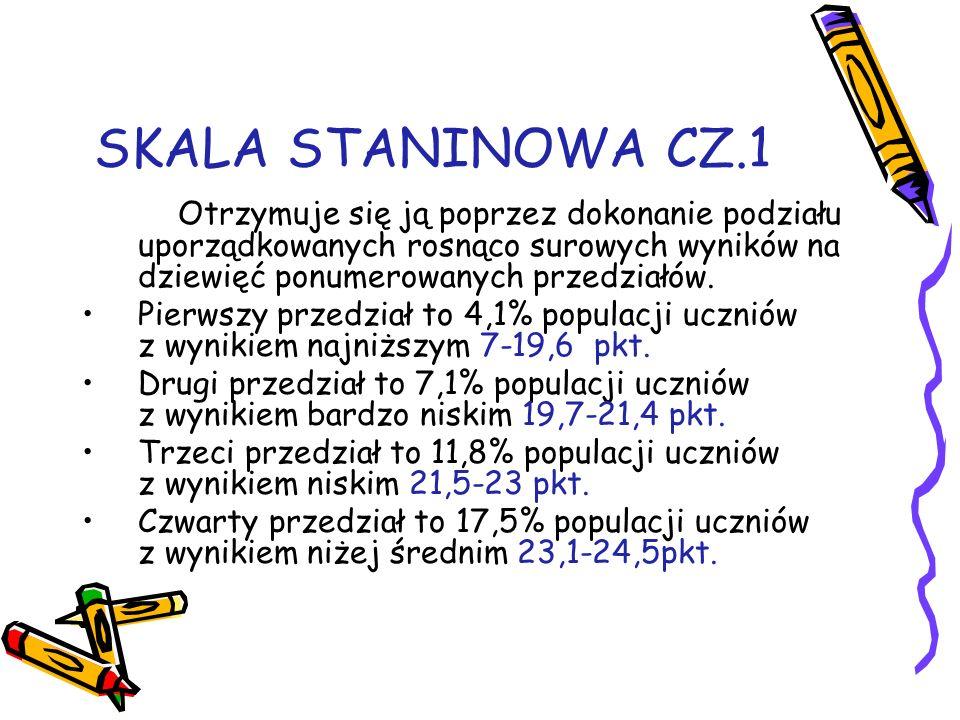 SKALA STANINOWA CZ.1 Otrzymuje się ją poprzez dokonanie podziału uporządkowanych rosnąco surowych wyników na dziewięć ponumerowanych przedziałów.