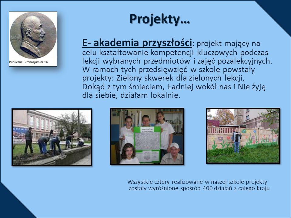 Projekty… E- akademia przyszłości : projekt mający na celu kształtowanie kompetencji kluczowych podczas lekcji wybranych przedmiotów i zajęć pozalekcyjnych.