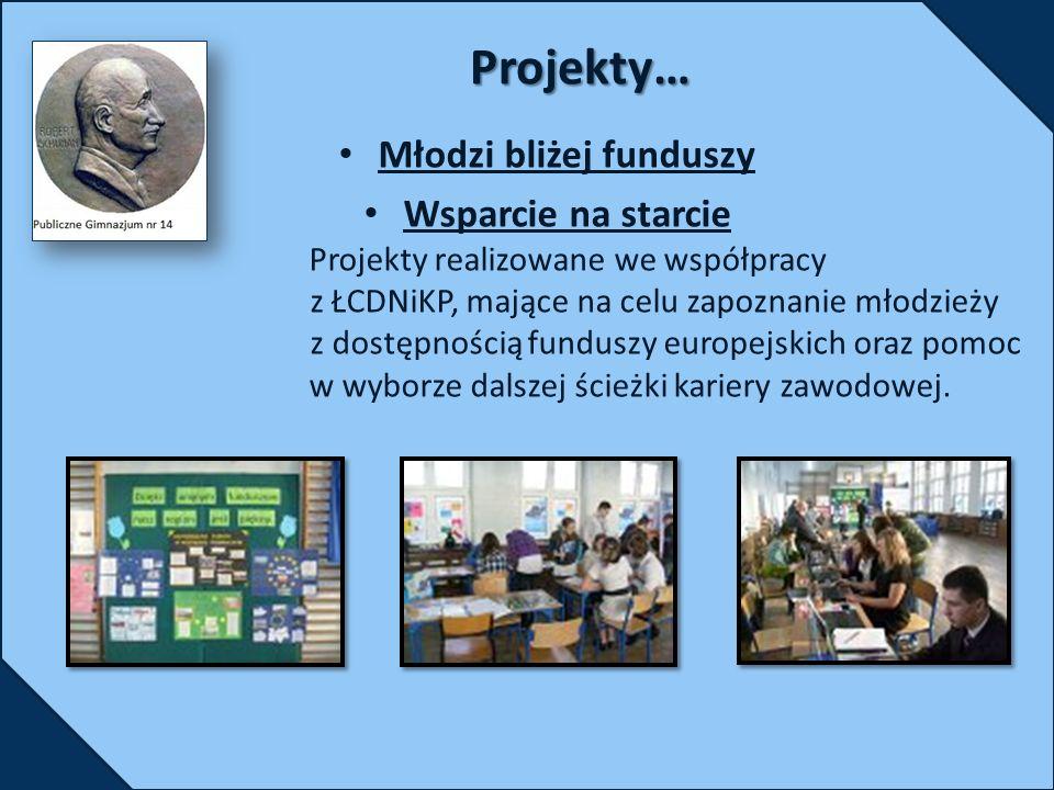 Młodzi bliżej funduszy Wsparcie na starcie Projekty realizowane we współpracy z ŁCDNiKP, mające na celu zapoznanie młodzieży z dostępnością funduszy europejskich oraz pomoc w wyborze dalszej ścieżki kariery zawodowej.Projekty…