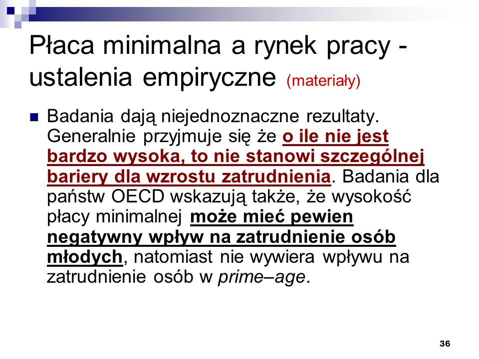 36 Płaca minimalna a rynek pracy - ustalenia empiryczne (materiały) Badania dają niejednoznaczne rezultaty.