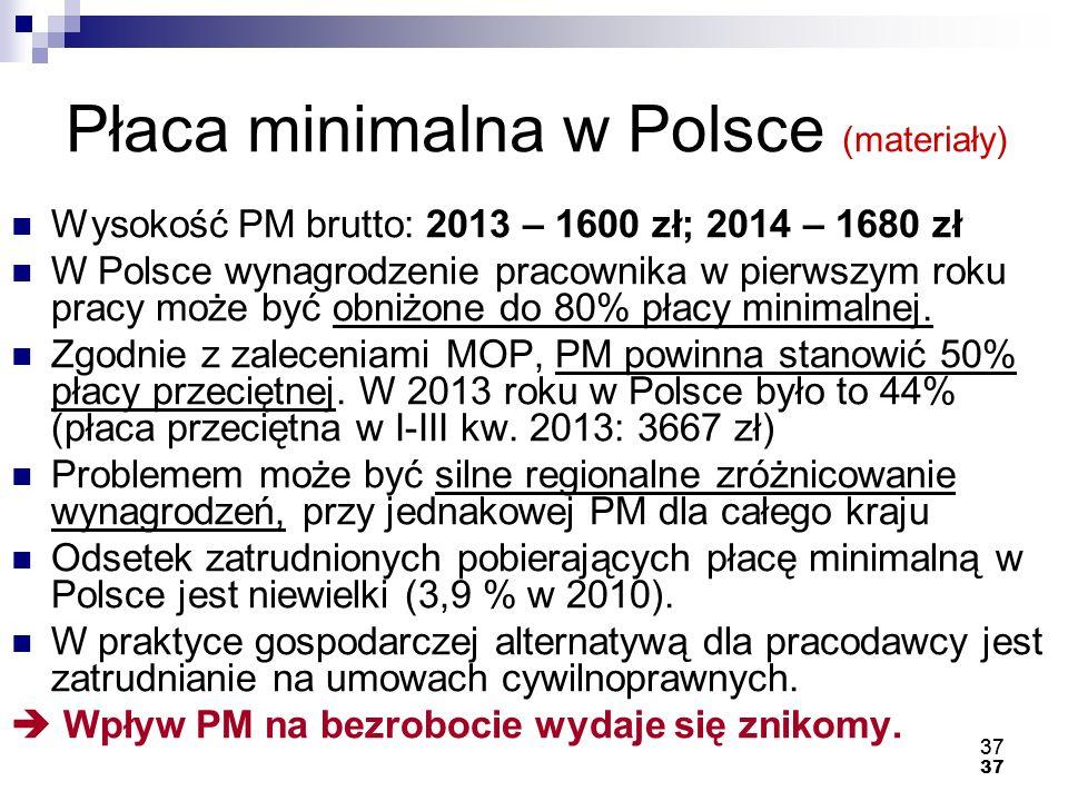 37 Płaca minimalna w Polsce (materiały) Wysokość PM brutto: 2013 – 1600 zł; 2014 – 1680 zł W Polsce wynagrodzenie pracownika w pierwszym roku pracy może być obniżone do 80% płacy minimalnej.