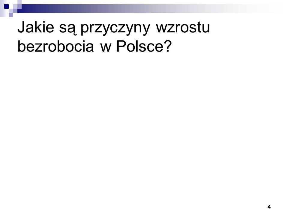 4 Jakie są przyczyny wzrostu bezrobocia w Polsce