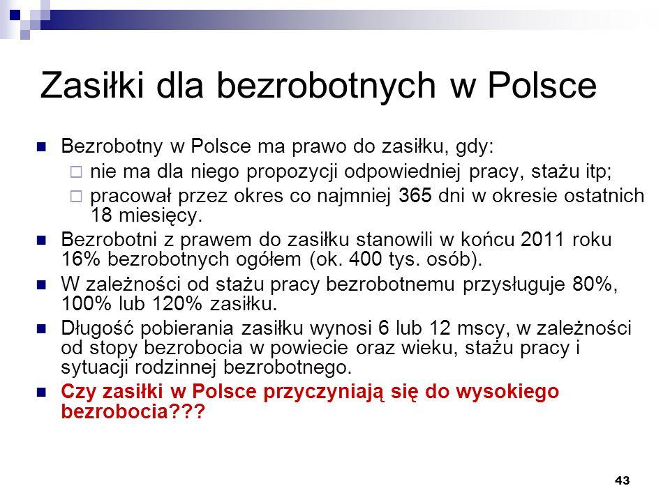 43 Zasiłki dla bezrobotnych w Polsce Bezrobotny w Polsce ma prawo do zasiłku, gdy:  nie ma dla niego propozycji odpowiedniej pracy, stażu itp;  pracował przez okres co najmniej 365 dni w okresie ostatnich 18 miesięcy.