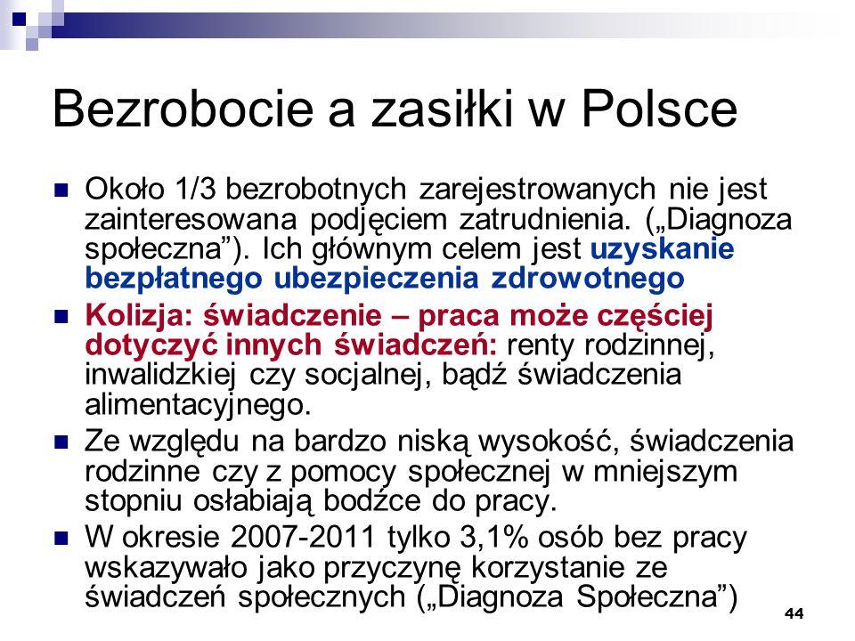 44 Bezrobocie a zasiłki w Polsce Około 1/3 bezrobotnych zarejestrowanych nie jest zainteresowana podjęciem zatrudnienia.