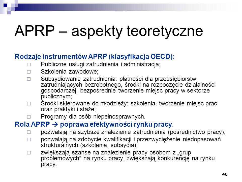 46 APRP – aspekty teoretyczne Rodzaje instrumentów APRP (klasyfikacja OECD):  Publiczne usługi zatrudnienia i administracja;  Szkolenia zawodowe;  Subsydiowanie zatrudnienia: płatności dla przedsiębiorstw zatrudniających bezrobotnego, środki na rozpoczęcie działalności gospodarczej, bezpośrednie tworzenie miejsc pracy w sektorze publicznym;  Środki skierowane do młodzieży: szkolenia, tworzenie miejsc prac oraz praktyki i staże;  Programy dla osób niepełnosprawnych.