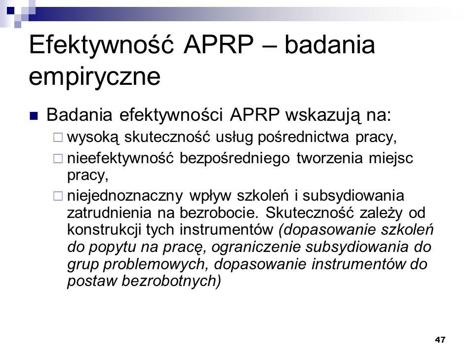 47 Efektywność APRP – badania empiryczne Badania efektywności APRP wskazują na:  wysoką skuteczność usług pośrednictwa pracy,  nieefektywność bezpośredniego tworzenia miejsc pracy,  niejednoznaczny wpływ szkoleń i subsydiowania zatrudnienia na bezrobocie.