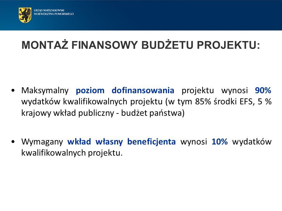 MONTAŻ FINANSOWY BUDŻETU PROJEKTU: Maksymalny poziom dofinansowania projektu wynosi 90% wydatków kwalifikowalnych projektu (w tym 85% środki EFS, 5 % krajowy wkład publiczny - budżet państwa) Wymagany wkład własny beneficjenta wynosi 10% wydatków kwalifikowalnych projektu.