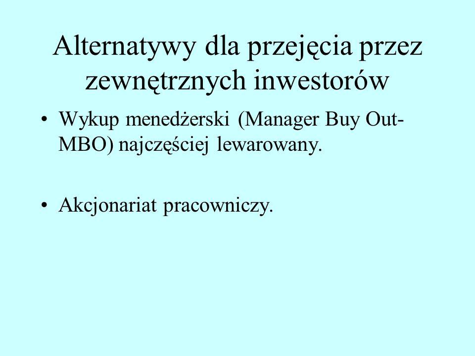 Wyniki badania statutów 250 spółek notowanych na GPW w Warszawie 1.Najczęściej stosowane narzędzia obrony: -zróżnicowanie liczby głosów, -utrudnienia w obrocie akcjami, -dwustopniowa rada nadzorcza, -ograniczenie dowolności zmian rady nadzorczej, -utrudnienia w zmianie zarządu.