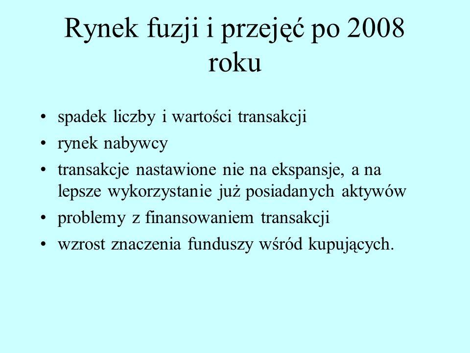 """Fuzje i przejęcia na rynku globalnym Źródło: """"Rzeczpospolita , 16.07.2008 r."""