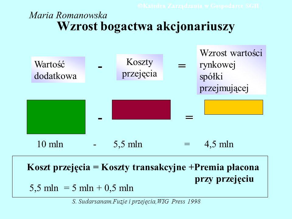 Wzrost bogactwa akcjonariuszy Dodatkowa wartość tworzona w transakcji przejęcia Wartość spółki przejmującej oraz spółki przejmowanej po przejęciu Łączna wartość obu spółek przed zrealizowaniem transakcji przejęcia = - B A B A - = 10 mln = (100 mln + 30 mln) - (100mln+ 20 mln) Maria Romanowska  Katedra Zarządzania w Gospodarce SGH S.