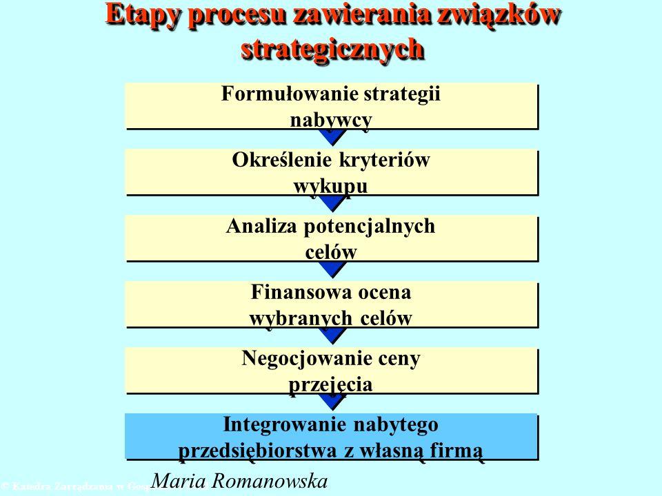 © Prof. dr hab.