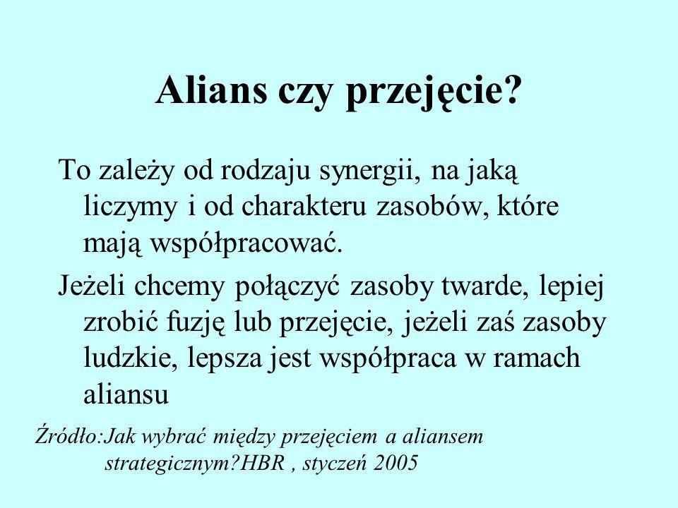 Alians symetryczny dwóch firm globalnych © Prof. dr hab.