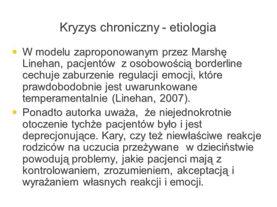 Kryzys chroniczny - etiologia  W modelu zaproponowanym przez Marshę Linehan, pacjentów z osobowością borderline cechuje zaburzenie regulacji emocji,
