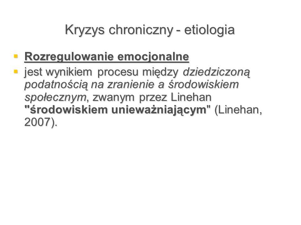 Kryzys chroniczny - etiologia  Rozregulowanie emocjonalne  jest wynikiem procesu między dziedziczoną podatnością na zranienie a środowiskiem społecz