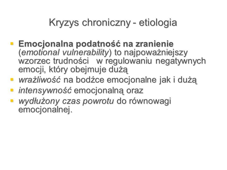 Kryzys chroniczny - etiologia  Emocjonalna podatność na zranienie (emotional vulnerability) to najpoważniejszy wzorzec trudności w regulowaniu negaty
