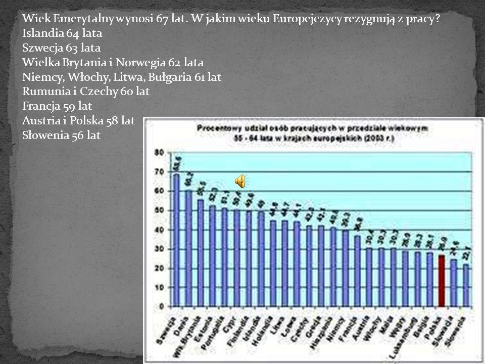 Wiek Emerytalny wynosi 67 lat.W jakim wieku Europejczycy rezygnują z pracy.