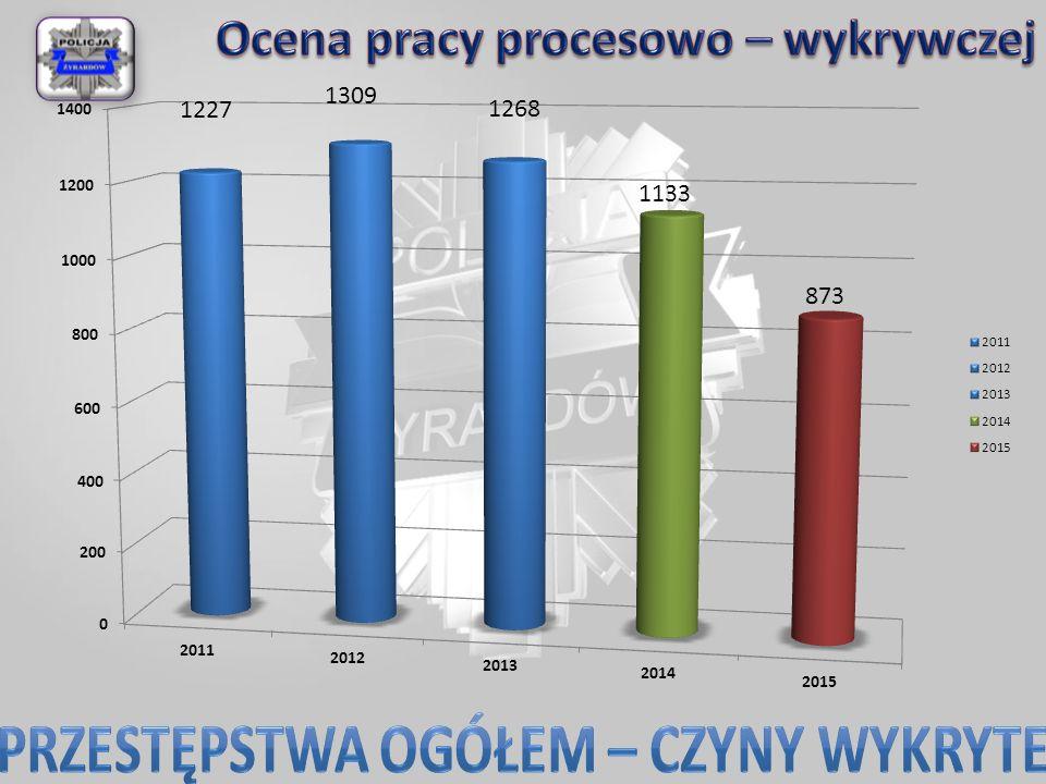 """Akcja """"Zryw wolnych serc """"Profilaktyka a Ty – spotkanie w Warszawie Konkurs Plastyczny Puszcza Mariańska"""
