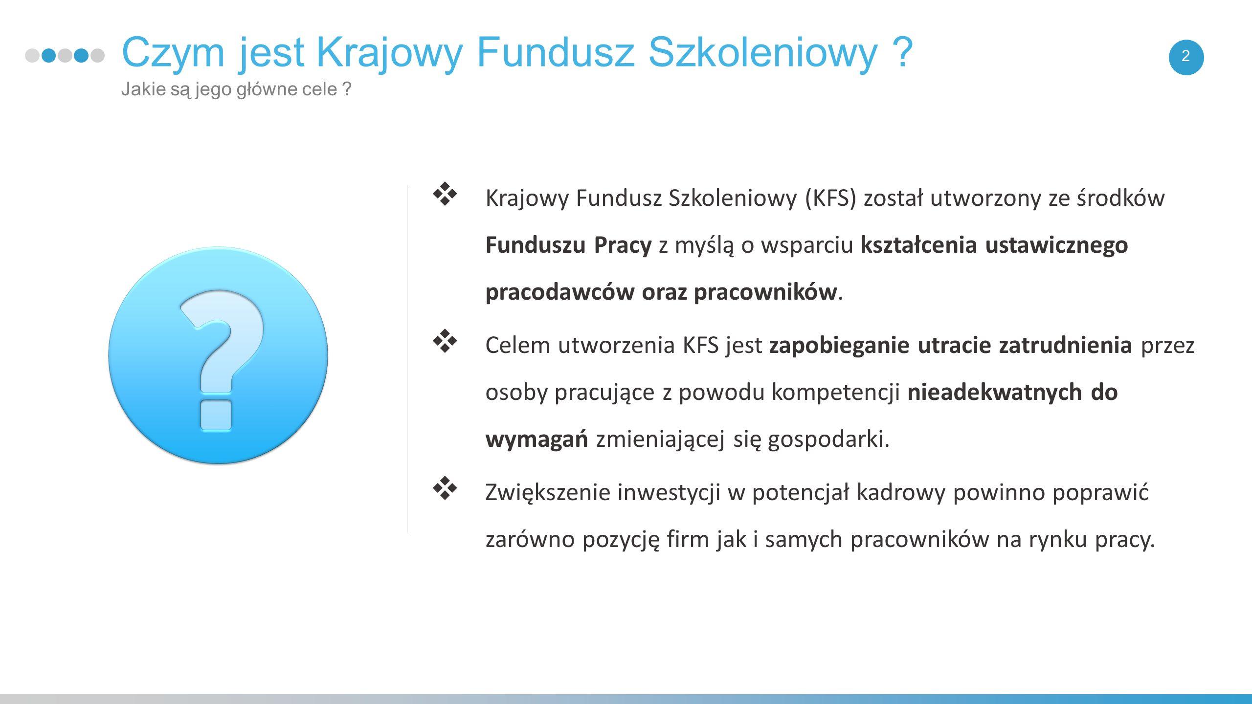 Kto może ubiegać się o środki KFS .Jakie warunki należy spełniać .