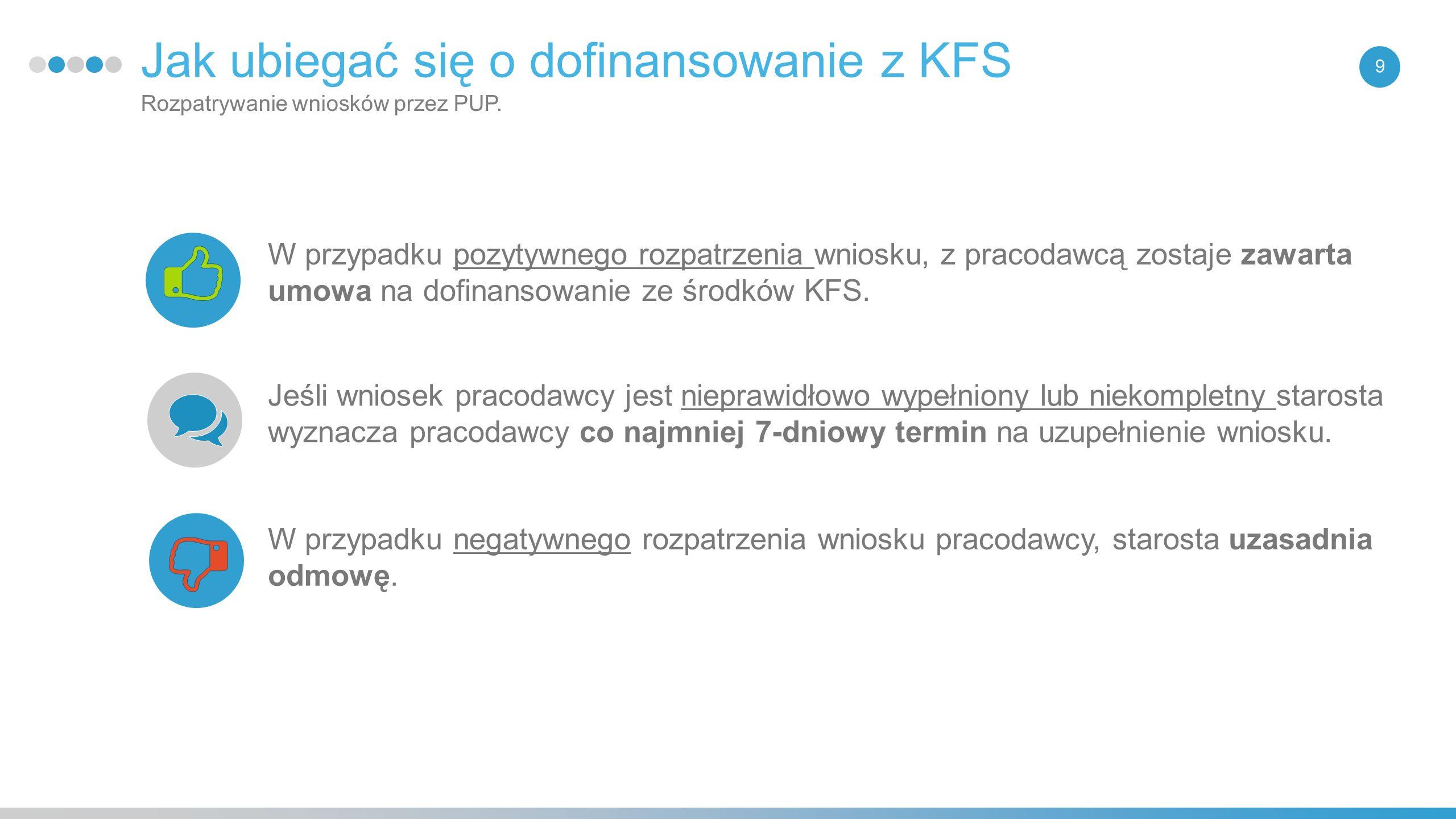 Rozliczanie środków KFS.Kiedy i jak rozliczyć się z przekazanych pieniędzy.