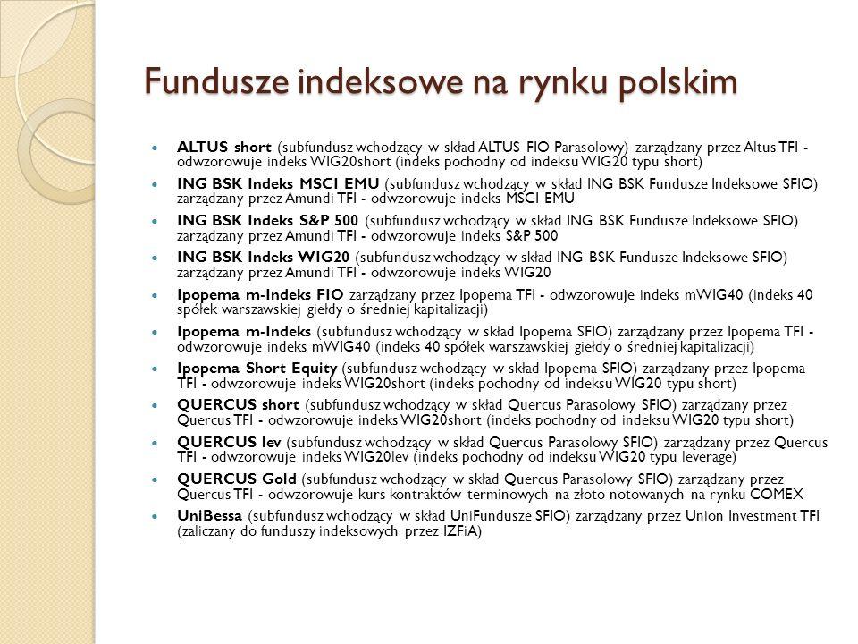 Fundusze indeksowe na rynku polskim ALTUS short (subfundusz wchodzący w skład ALTUS FIO Parasolowy) zarządzany przez Altus TFI - odwzorowuje indeks WIG20short (indeks pochodny od indeksu WIG20 typu short) ING BSK Indeks MSCI EMU (subfundusz wchodzący w skład ING BSK Fundusze Indeksowe SFIO) zarządzany przez Amundi TFI - odwzorowuje indeks MSCI EMU ING BSK Indeks S&P 500 (subfundusz wchodzący w skład ING BSK Fundusze Indeksowe SFIO) zarządzany przez Amundi TFI - odwzorowuje indeks S&P 500 ING BSK Indeks WIG20 (subfundusz wchodzący w skład ING BSK Fundusze Indeksowe SFIO) zarządzany przez Amundi TFI - odwzorowuje indeks WIG20 Ipopema m-Indeks FIO zarządzany przez Ipopema TFI - odwzorowuje indeks mWIG40 (indeks 40 spółek warszawskiej giełdy o średniej kapitalizacji) Ipopema m-Indeks (subfundusz wchodzący w skład Ipopema SFIO) zarządzany przez Ipopema TFI - odwzorowuje indeks mWIG40 (indeks 40 spółek warszawskiej giełdy o średniej kapitalizacji) Ipopema Short Equity (subfundusz wchodzący w skład Ipopema SFIO) zarządzany przez Ipopema TFI - odwzorowuje indeks WIG20short (indeks pochodny od indeksu WIG20 typu short) QUERCUS short (subfundusz wchodzący w skład Quercus Parasolowy SFIO) zarządzany przez Quercus TFI - odwzorowuje indeks WIG20short (indeks pochodny od indeksu WIG20 typu short) QUERCUS lev (subfundusz wchodzący w skład Quercus Parasolowy SFIO) zarządzany przez Quercus TFI - odwzorowuje indeks WIG20lev (indeks pochodny od indeksu WIG20 typu leverage) QUERCUS Gold (subfundusz wchodzący w skład Quercus Parasolowy SFIO) zarządzany przez Quercus TFI - odwzorowuje kurs kontraktów terminowych na złoto notowanych na rynku COMEX UniBessa (subfundusz wchodzący w skład UniFundusze SFIO) zarządzany przez Union Investment TFI (zaliczany do funduszy indeksowych przez IZFiA)