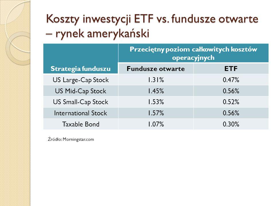 Koszty inwestycji ETF vs.