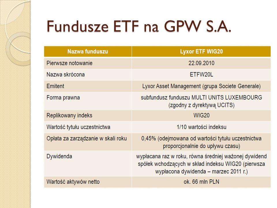 Fundusze ETF na GPW S.A.