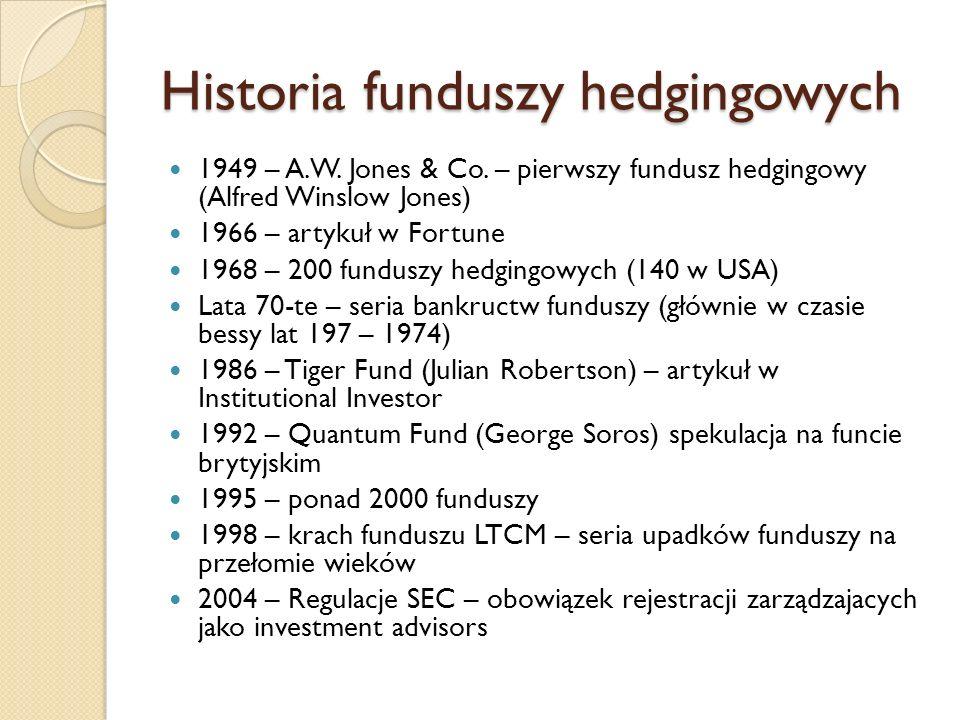 Historia funduszy hedgingowych 1949 – A.W. Jones & Co.