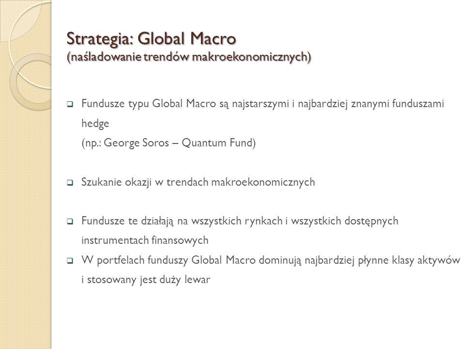  Fundusze typu Global Macro są najstarszymi i najbardziej znanymi funduszami hedge (np.: George Soros – Quantum Fund)  Szukanie okazji w trendach makroekonomicznych  Fundusze te działają na wszystkich rynkach i wszystkich dostępnych instrumentach finansowych  W portfelach funduszy Global Macro dominują najbardziej płynne klasy aktywów i stosowany jest duży lewar Strategia: Global Macro (naśladowanie trendów makroekonomicznych)