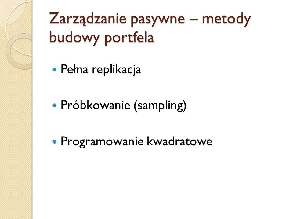 Pełna replikacja Portfel pasywny zawiera wszystkie papiery ze śledzonego indeksu w proporcjach analogicznych jak w indeksie.