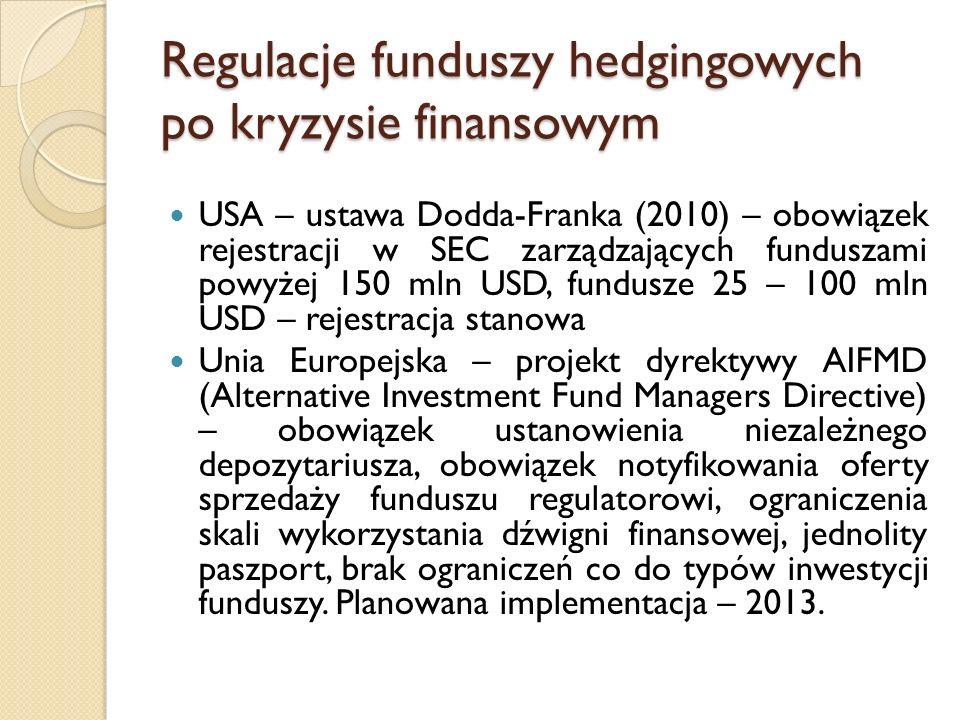 Regulacje funduszy hedgingowych po kryzysie finansowym USA – ustawa Dodda-Franka (2010) – obowiązek rejestracji w SEC zarządzających funduszami powyżej 150 mln USD, fundusze 25 – 100 mln USD – rejestracja stanowa Unia Europejska – projekt dyrektywy AIFMD (Alternative Investment Fund Managers Directive) – obowiązek ustanowienia niezależnego depozytariusza, obowiązek notyfikowania oferty sprzedaży funduszu regulatorowi, ograniczenia skali wykorzystania dźwigni finansowej, jednolity paszport, brak ograniczeń co do typów inwestycji funduszy.