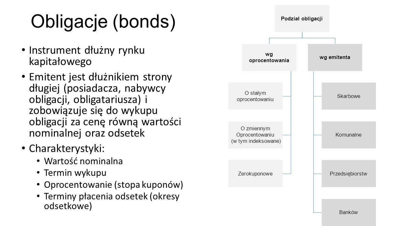 Obligacje (bonds) Instrument dłużny rynku kapitałowego Emitent jest dłużnikiem strony długiej (posiadacza, nabywcy obligacji, obligatariusza) i zobowiązuje się do wykupu obligacji za cenę równą wartości nominalnej oraz odsetek Charakterystyki: Wartość nominalna Termin wykupu Oprocentowanie (stopa kuponów) Terminy płacenia odsetek (okresy odsetkowe) Podział obligacji wg oprocentowania O stałym oprocentowaniu O zmiennym Oprocentowaniu (w tym indeksowane) Zerokuponowe wg emitenta Skarbowe Komunalne Przedsiębiorstw Banków