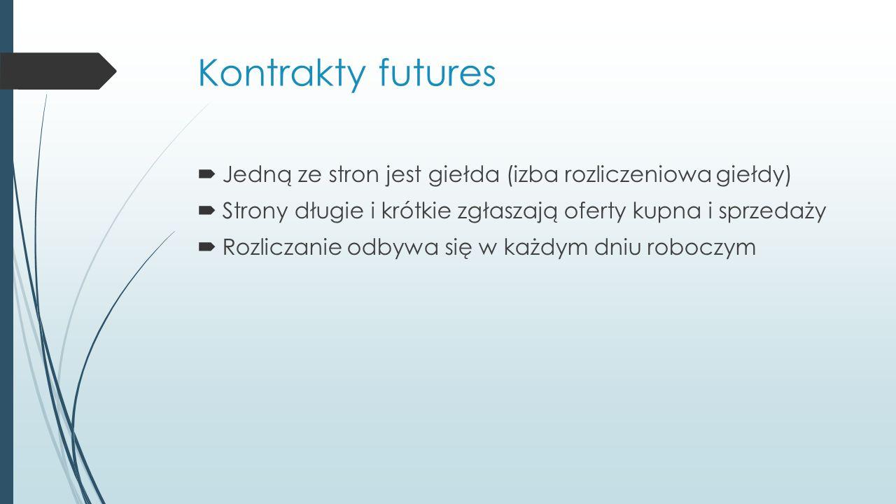 Kontrakty futures  Jedną ze stron jest giełda (izba rozliczeniowa giełdy)  Strony długie i krótkie zgłaszają oferty kupna i sprzedaży  Rozliczanie odbywa się w każdym dniu roboczym