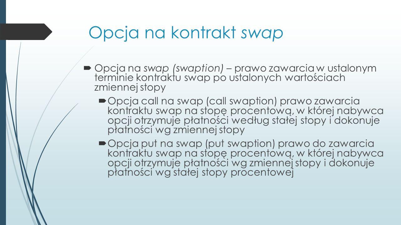 Opcja na kontrakt swap  Opcja na swap (swaption) – prawo zawarcia w ustalonym terminie kontraktu swap po ustalonych wartościach zmiennej stopy  Opcja call na swap (call swaption) prawo zawarcia kontraktu swap na stopę procentową, w której nabywca opcji otrzymuje płatności według stałej stopy i dokonuje płatności wg zmiennej stopy  Opcja put na swap (put swaption) prawo do zawarcia kontraktu swap na stopę procentową, w której nabywca opcji otrzymuje płatności wg zmiennej stopy i dokonuje płatności wg stałej stopy procentowej