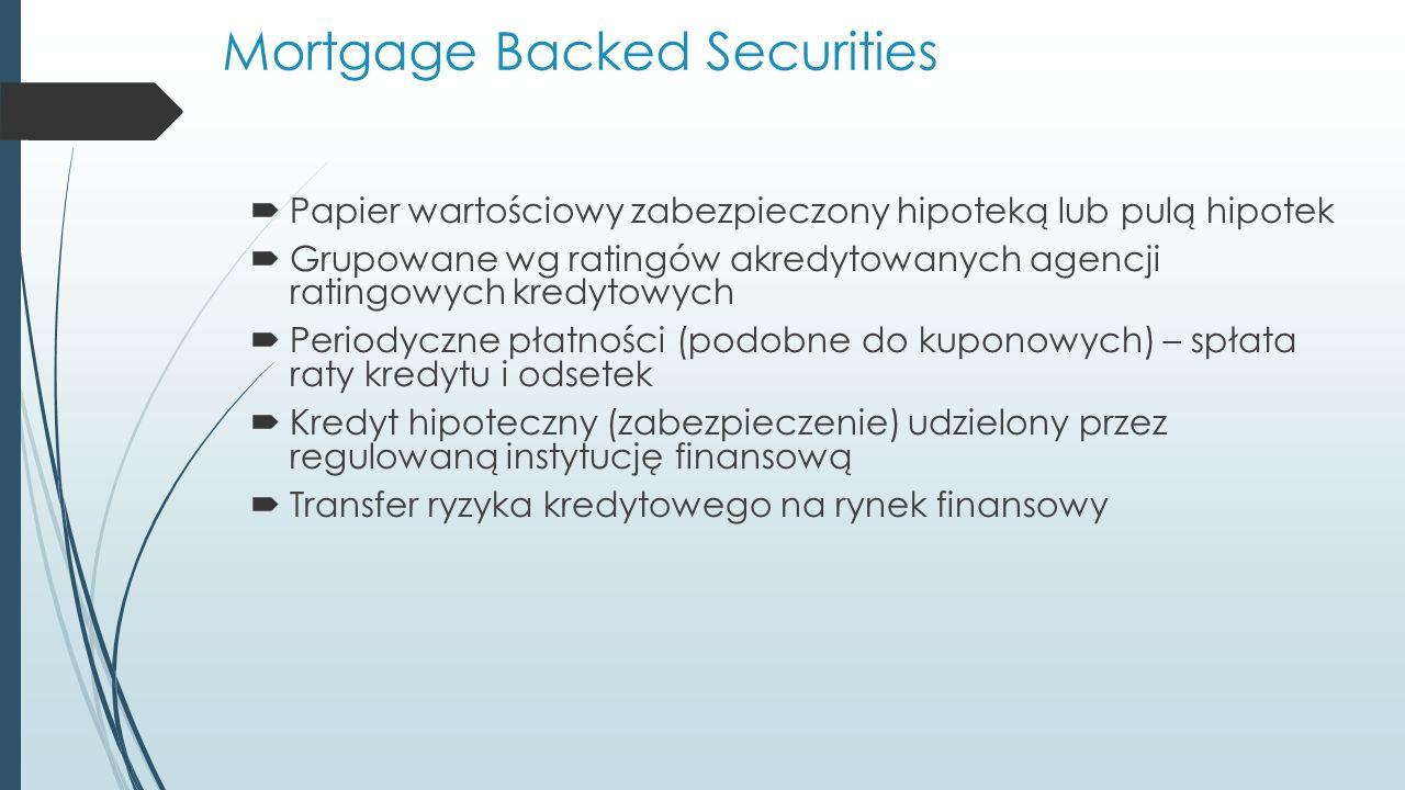Mortgage Backed Securities  Papier wartościowy zabezpieczony hipoteką lub pulą hipotek  Grupowane wg ratingów akredytowanych agencji ratingowych kredytowych  Periodyczne płatności (podobne do kuponowych) – spłata raty kredytu i odsetek  Kredyt hipoteczny (zabezpieczenie) udzielony przez regulowaną instytucję finansową  Transfer ryzyka kredytowego na rynek finansowy