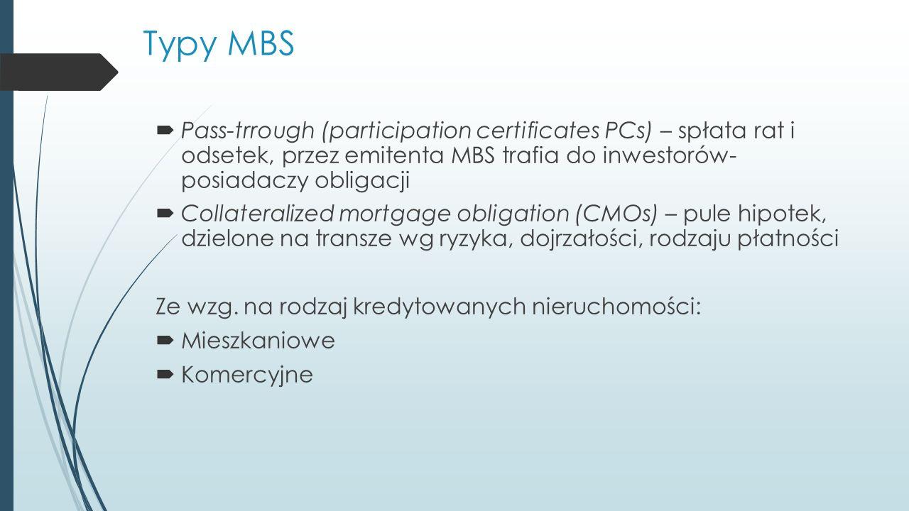 Typy MBS  Pass-trrough (participation certificates PCs) – spłata rat i odsetek, przez emitenta MBS trafia do inwestorów- posiadaczy obligacji  Collateralized mortgage obligation (CMOs) – pule hipotek, dzielone na transze wg ryzyka, dojrzałości, rodzaju płatności Ze wzg.