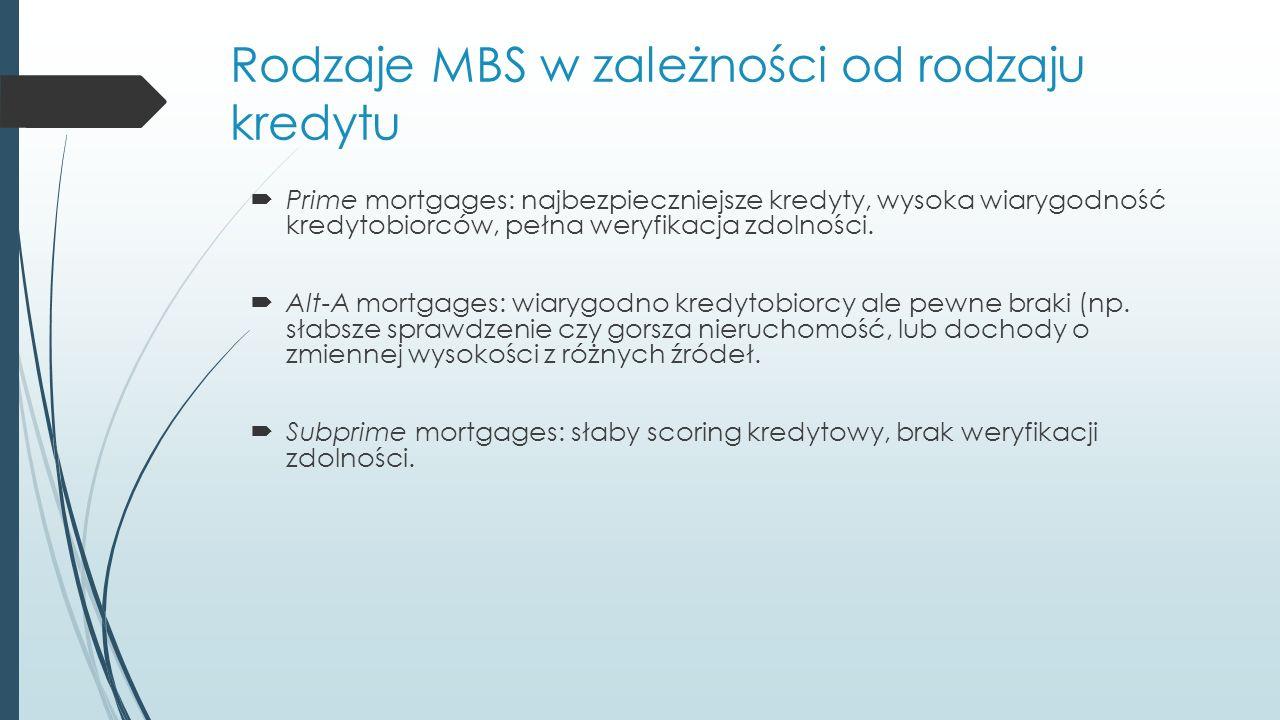 Rodzaje MBS w zależności od rodzaju kredytu  Prime mortgages: najbezpieczniejsze kredyty, wysoka wiarygodność kredytobiorców, pełna weryfikacja zdolności.